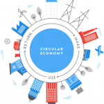 Establishing a Circular Economy